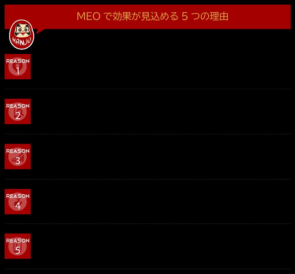 MEO5つの理由