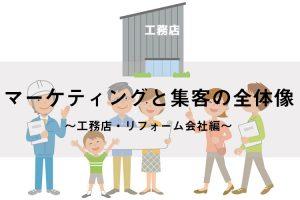 工務店・リフォーム会社 マーケティング
